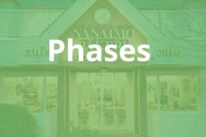 Project Rise ICCS Nanaimoo