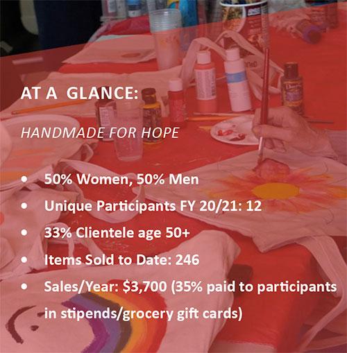 Handmade for Hope