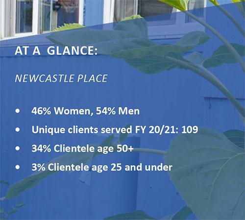 Newcastle place Nanaimo